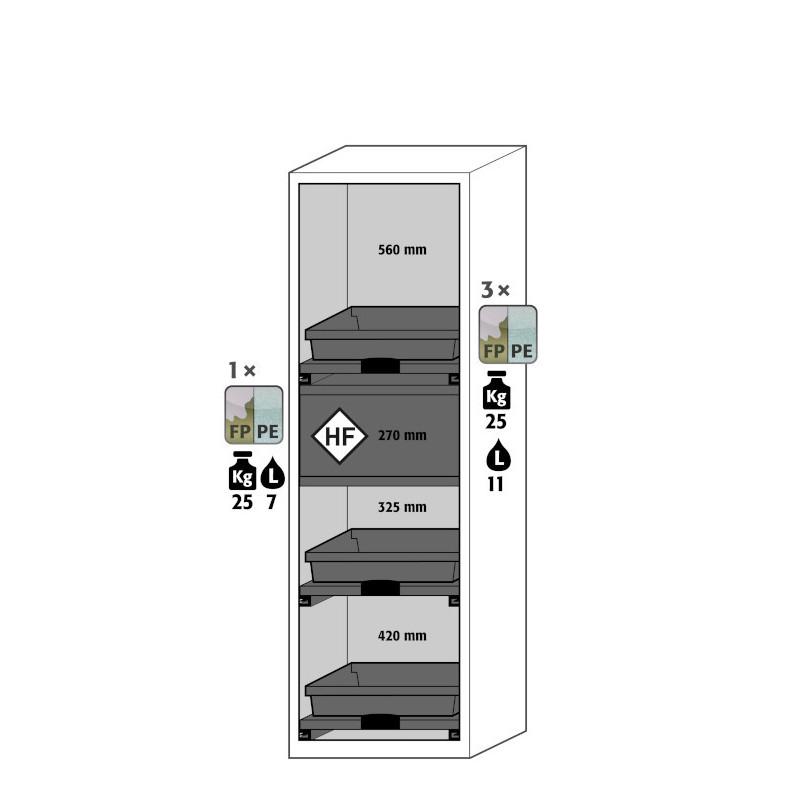 Armoire de stockage sécurisé substances corrosives (acides/bases)